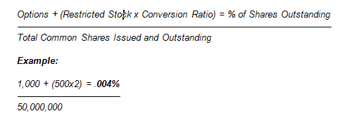 Option-to-Restricted Stock Conversion Ratios